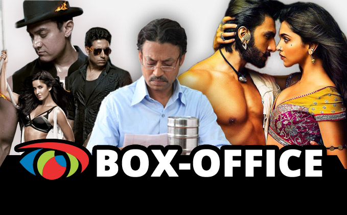 koimoi box office verdict 2019